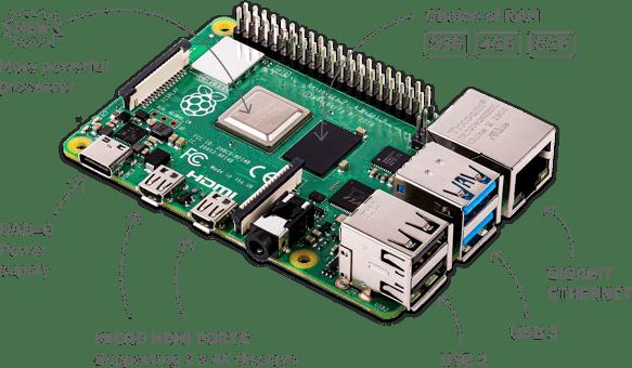 ESXi on Raspberry Pi