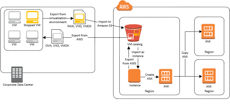 https://content.architecting.it/wp-images/ait_3D4B_embed1_o.png