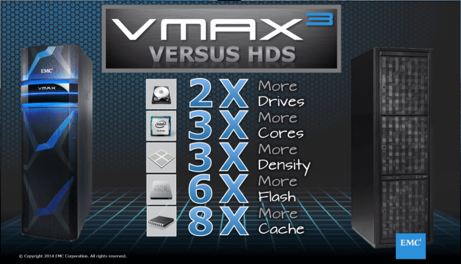 VMAX3-Comparison